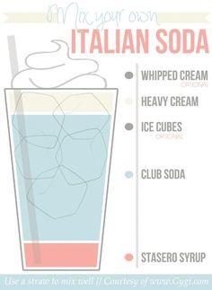 Italian Soda Chart