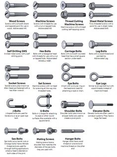 Fastener Categories Head Styles Drive Types Nut Types Washer Types (via Bolt Depot...