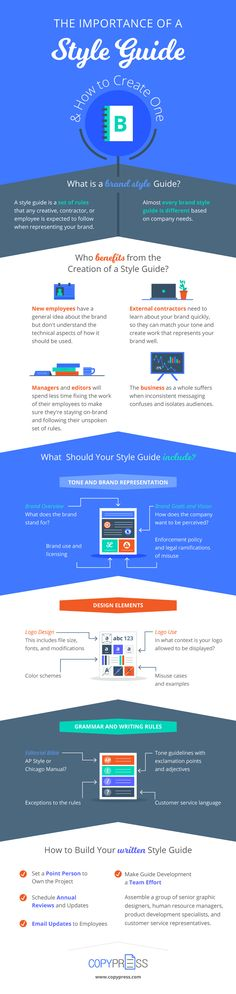 Does your business need a brand style guide? Creating this sort of marketing template will streamline your creative process for design and writing. It helps small businesses and solopreneurs alike! Learn the why and how here!