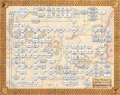 ultimate-gaming-cycle-chart1.jpg (1280×1024)