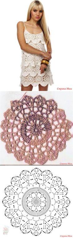 Платье безотрывным способом - Вязание - Страна Мам