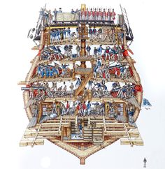 HMS Victory Master And Commander, Hms Victory, Ship Of The Line, Seafarer, Yacht Boat, Navy Ships, Model Ships, Royal Navy, Pirates Of The Caribbean