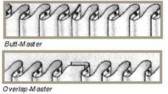 Ripplefold Drapery System - Custom Window Treatments   Curtain Fair