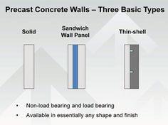 Precast Concrete Building Systems Residential Google