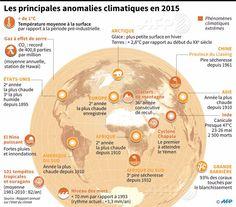 [Infographie] Résumé des multiples anomalies climatiques de l'année 2015 #climat #overshootday