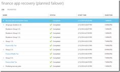HostingCom Recovery Plan  Google Search  Disaster Recovery