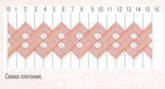 10 узоров для вышивки шариков темари. Узор 7.