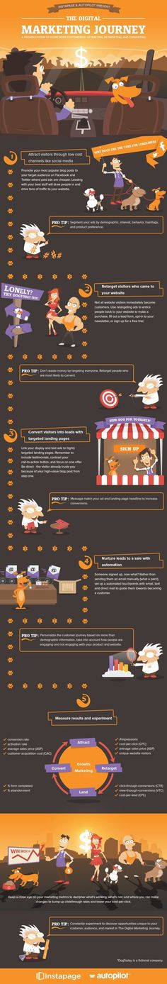 Marketing Basics: 5 Simple Steps to Generate Leads from Your Website [Infographic]