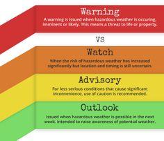 Tornado watch-vs-other-advisories www.thecombeforethestorm.com