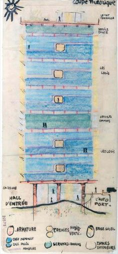 """Le Corbusier.  Work on the project """"Residential Units"""""""