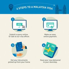 A sample cover letter for tourist visa and how to create one how to get malaysia visa get detailed information about malaysia visa documents requirements and altavistaventures Image collections