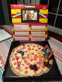 Pizza Book Report Project Stuff That I Mademy Ideas Pinterest