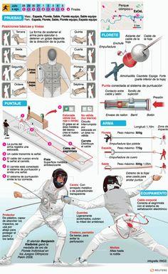 Esgrima | Galerías | Juegos Olímpicos Londres 2012 | El Universo Martial Arts Techniques, Self Defense Techniques, Fencing Foil, Fencing Sport, Sword Fight, Crossfit Gym, Conceptual Photography, Kendo, Information Graphics