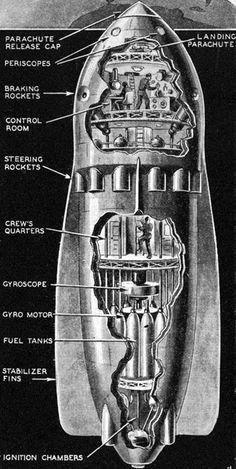 Deck Plans 303852306081617519 - Rocket cross-section – Flash Gordon spaceship Source by freeep Flash Gordon, Arte Sci Fi, Sci Fi Art, Science Fiction Art, Pulp Fiction, Retro Rocket, Vintage Space, Space Travel, Space Exploration