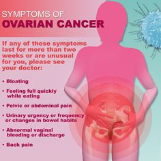 How To Detect An Ovarian Cancer In The Early Stage? Cancer can affect almost all the body parts. Breast cancer and ovarian cancer are the most common cancers in women. Ovarian cancer is proved to be the eighth most common cancer and the second most commonly diagnosed gynaecological malignancy in women