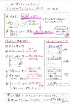 わかりやすく伝える技術 (池上彰著):本の概要まとめ | conote Business Notes, Business Tips, Presentation Design, Presentation Templates, Notes Design, Journal Themes, Information Graphics, Book Summaries, Study Notes