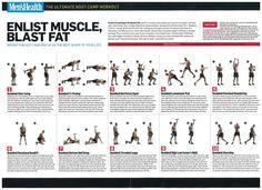 mens health workout programs