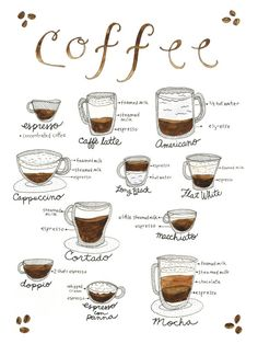 The Types of Coffee Watercolor Art Print for Kitchen / incl. espresso, latté, cappuccino, mocha, cor