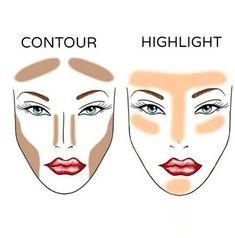 tutorial contouring: contour e highlight