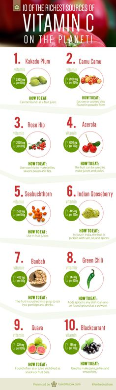 [INFOGRAPHIC]  10 Of The Richest Sources of Vitamin C On The Planet! #vitamins #organic