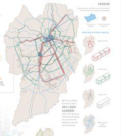 Sustainable Cities: Curitiba on Behance