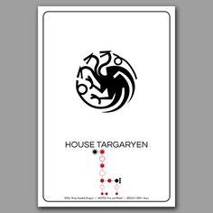 'Game Of Thrones' House Sigils Reimagined As Pictograms - DesignTAXI.com