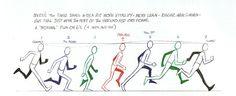 Richard Williams basic run