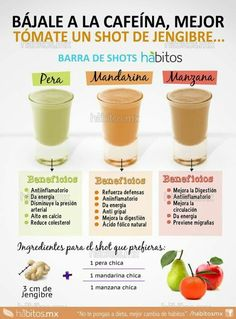 #shotsaludable #shot #saludable #receta