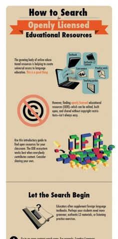 Open Educational Resources on Pinterest   Education, Infographic ...