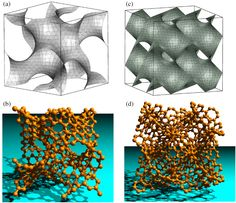Curved nanostructured materials - IOPscience