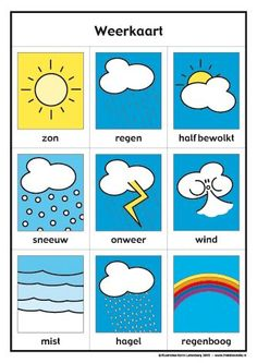 Weerkaart van Frokkie en Lola deel 1 in kleur Learning Activities, Preschool Activities, Kids Learning, Mobile Learning, Learning Quotes, Primary School, Pre School, Dutch Phrases, Teaching Weather