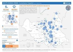 Shocking fact: In just over 100 days, over 1 million people in #SouthSudan have fled their homes http://bit.ly/1jfxRPv  pic.twitter.com/Qhsd4I0hTD