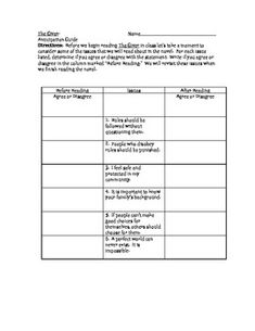 have students create memory books or have students list which a brief classroom pre reading activity to get students thinking about issues they will encounter while reading lois lowry s the giver