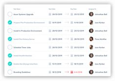 Project Central is a simple, online project management tool for teams using Office 365 It's fast, beautiful and easy to use Start now for free! Office 365, Project Management, Easy Projects, Software, Simple Projects