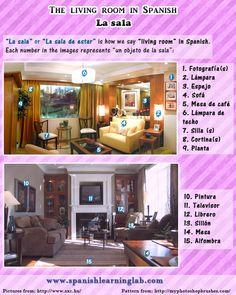 Este fotografia muestra el vocabulario para muebles y aparatos en la sala.