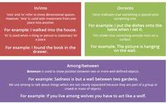 Incorrect usage of prepositions is the most common mistake made in the English language. Here are provides pointers on how to accurate use them.