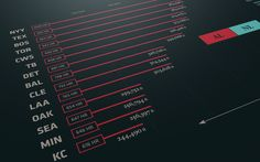 Charting 5 Years of MLB Homeruns by Brian Waddington, via #Behance #Infographics