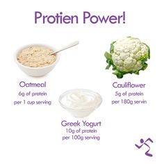 Looking to cut back on your meat intake? Why not give these protein packed foods a try?! Kale Recipes, Low Carb Recipes, Vegan Recipes, Snack Recipes, Snacks, Vegan Foods, Healthy Foods, Anytime Fitness Gym, Zinc Foods
