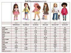 We offer doll clothes patterns for 18 inch dolls likeAmerican Girl Dolls,Madame AlexanderDolls,Journey Girls Dolls,Our Generation Dolls,andSpringfieldDol