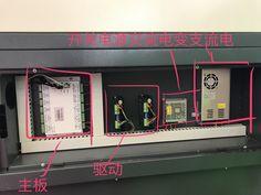 DSLR laser cutting machine Laser Cutting Machine, Cnc, Design, Design Comics