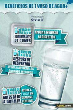 Salud y bienestar - Beneficios de 1 vaso de agua