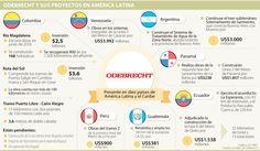 Odebrecht participa en la construcción de cuatro líneas de metro de América Latina