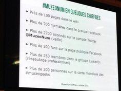 MuzeoNum en quelques chiffres (Octobre 2013) / Photo @Gilles Poupardin Duffau