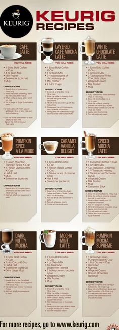 Keurig K-Cup Coffee Recipes 9 Keurig K-Cup coffee recipes for unique coffee drinks. I thought you might be interested in Keurig K-Cup coffee recipes for unique coffee drinks. I thought you might be interested in this! Non Alcoholic Drinks, Fun Drinks, Yummy Drinks, Beverages, Hot Drinks With Alcohol, Brunch Drinks, Brunch Buffet, Brunch Food, Brunch Menu