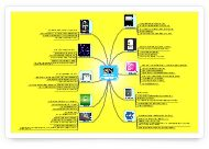 """10 of the best learning apps for Apple iPad"", a mind map by Richard Egan. #MindMeister"