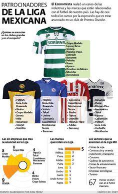 Sponsors Liga MX