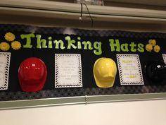 Mrs. Patton's Patch: Thinking Hats Interactive Bulletin Board