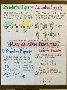 Multiplication Properties Anchor Chart for fourth or fifth grade math. Commutative, Associative (my favorite), Distributive, Identity, and Zero Properties. Math Properties, Multiplication Properties, Multiplication Chart, Math Fractions, Algebraic Properties, Properties Of Numbers, Addition Properties, Math Charts, Math Anchor Charts