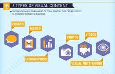Visual Content Marketing, Crea una Estrategia de Marketing de Contenidos Visual en torno a tu Marca