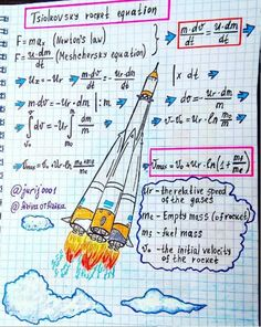 Talented Physics Teacher Mind-Blowing Diagrams Makes Art Out of Formulas - Fighter Jets World Engineering Notes, Engineering Science, Aerospace Engineering, Mechanical Engineering, Science Experiments, Physics Concepts, Physics Formulas, Physics Notes, Physics And Mathematics
